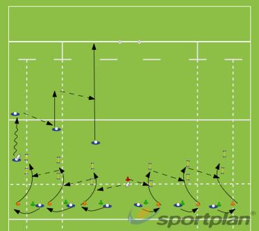 Pase de pelota lateral   otroRugby Drills Coaching