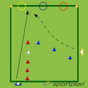 InterceptorTag RugbyRugby Drills Coaching