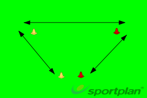 Partner Clothes Line RacesRugby Drills Coaching