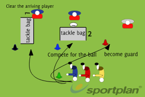Decision making at the break downRuckRugby Drills Coaching