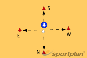 Cone ReactionFootworkNetball Drills Coaching