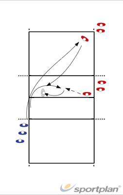 cross court tip dig2 Warm UpVolleyball Drills Coaching