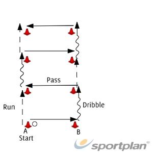 Square passingPassing & ReceivingHockey Drills Coaching