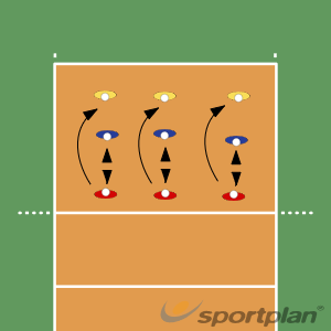 Using Footwork to Move to the BallVolleyball Drills Coaching