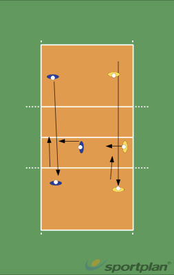 Warm Up: Three Person Pepper over the Net.2 Warm UpVolleyball Drills Coaching