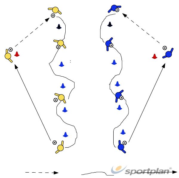 Autosave 24677021DribblingFootball Drills Coaching