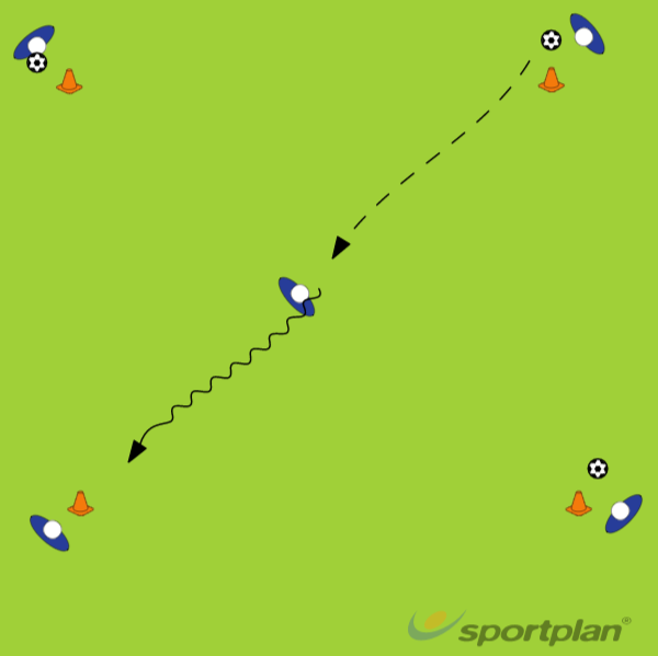 2. Passing squareFootball Drills Coaching