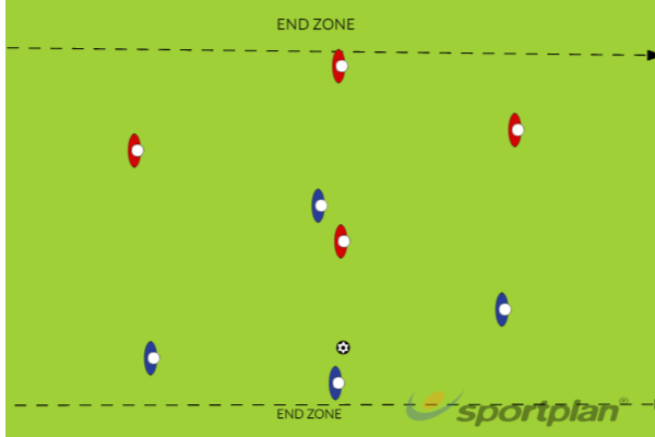 Small sided game with end zoneFootball Drills Coaching