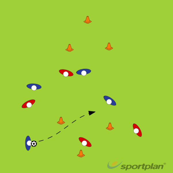 4. Small Sided GameFootball Drills Coaching