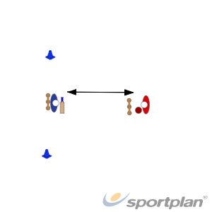 15 Minutes - Warm up gameCricket Drills Coaching