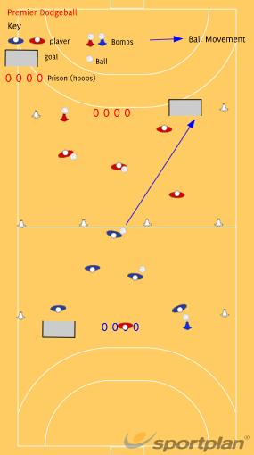 Premier DodgeballHandball Drills Coaching