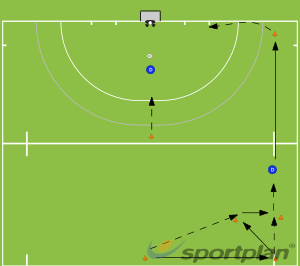 Core 2: tactical drill with tackling and shootingHockey Drills Coaching
