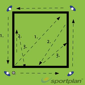 German SquarePassing and ReceivingFootball Drills Coaching