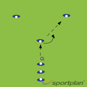 Y DRILLPassing and ReceivingFootball Drills Coaching