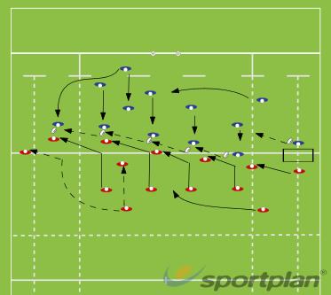 Drift Defense.....Defensive PatternsRugby Drills Coaching
