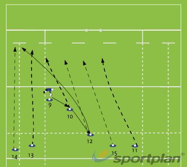 Backs 2Backs MovesRugby Drills Coaching