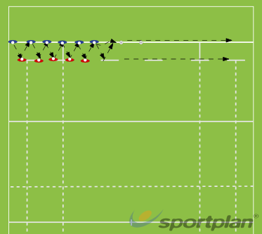 Defensive line drillDefensive PatternsRugby Drills Coaching