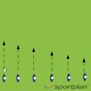 Passing Drills 2PassingRugby Drills Coaching