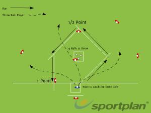 Rounders Game: NewRounders Drills Coaching