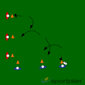 Autosave 89797457PassingRugby Drills Coaching