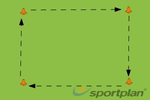 Speed ReactionFootball Drills Coaching