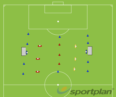 Football Shooting - Inside Your HalfShootingFootball Drills Coaching