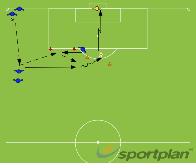Wing forward build-up and shoot (Messi)Football Drills Coaching