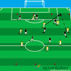 Endzone GameFootball Drills Coaching