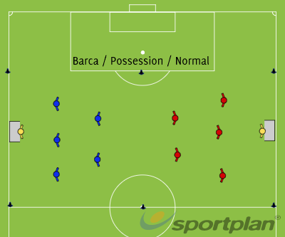 Game: Barca - Conditioned GameFootball Drills Coaching