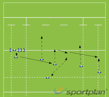 Backs move:1Backs MovesRugby Drills Coaching