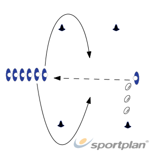 Block defenderPassingRugby Drills Coaching