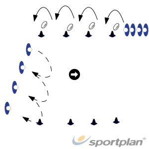 Simple passPassingRugby Drills Coaching