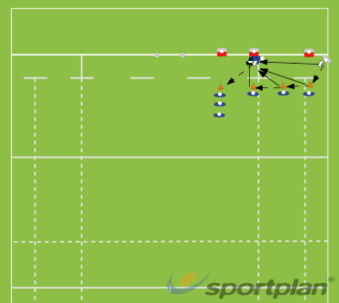 POD SupportRuckRugby Drills Coaching