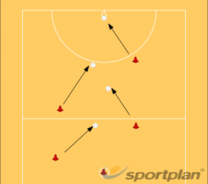 Drill One - Attacking Movement and PassingPassingNetball Drills Coaching