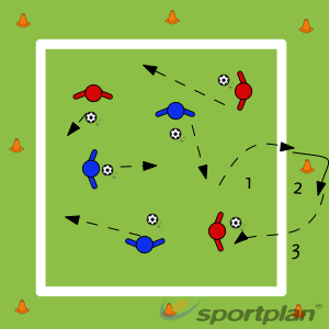 Conduite de balle avec consignesDefendingFootball Drills Coaching