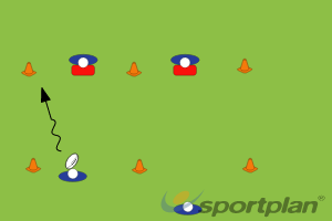 Attack Drills - Attacking ChannelContact SkillsRugby Drills Coaching