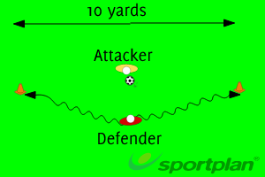 1 v 1 defending: Reacting to movement of ballFootball Drills Coaching