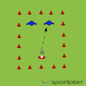2v1Football Drills Coaching