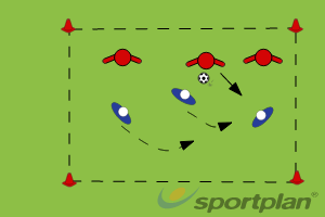 4v4 defending 3v3 defending 3v3 defendingDefendingFootball Drills Coaching