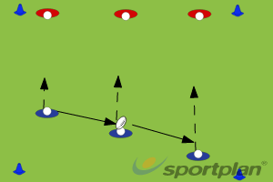 Simple Handling DrillBacks MovesRugby Drills Coaching
