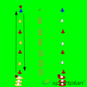 warm up game no.1Ground fielding and throwingCricket Drills Coaching
