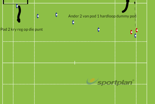 Pattern 3Rugby Drills Coaching