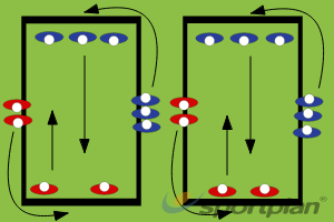 3 v 2 PassingPassingRugby Drills Coaching
