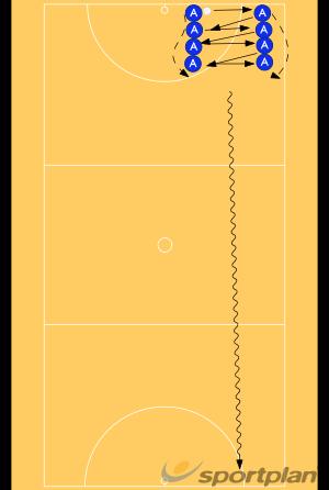 Basics under pressurePassingNetball Drills Coaching