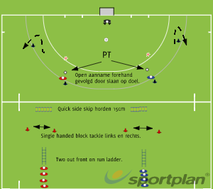 PT1Agility and CoordinationHockey Drills Coaching