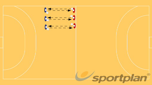 Passe frente a frente (não linear)115 ballskill activitiesHandball Drills Coaching