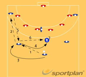 1 - Left (Attack on 6:0 defence)548 6:0 defenceHandball Drills Coaching