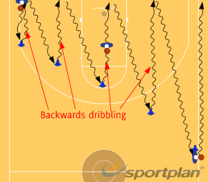 Up and Back Zig Zag ExplodeDribblingBasketball Drills Coaching