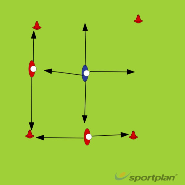 Tracking axisRugby Drills Coaching
