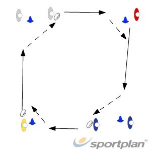 4 Corner PassingPassingRugby Drills Coaching